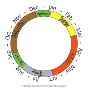 Wellington Calendar